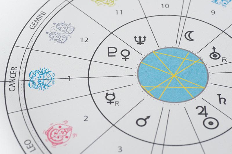 Geburts Horoskop Erstellung